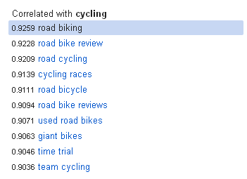 Google Correlate results for cycling