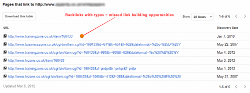 Link building opportunities