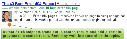 Google Author Snippets