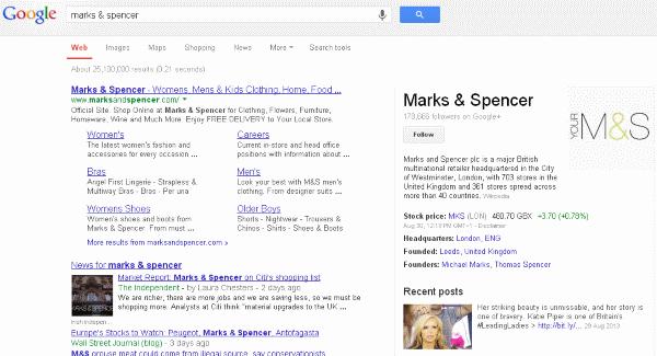 Google rel=publisher