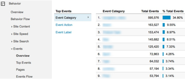 Event Tracking - Google Analytics