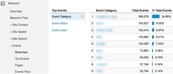 Event Tracking - Google Analytics