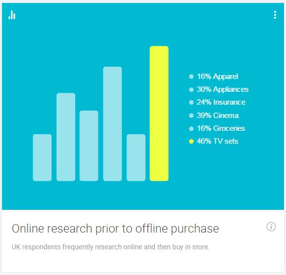 Google Consumer Barometer