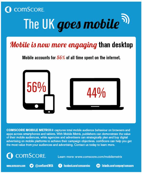 uk-mobile-data-comscore