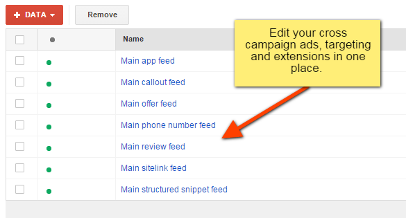 AdWords business data