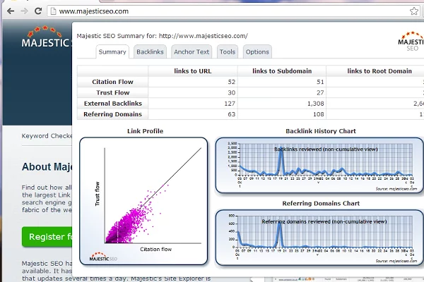 Majestic Backlink Analyser