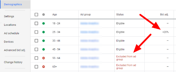 Google Ads demographic bid adjustments